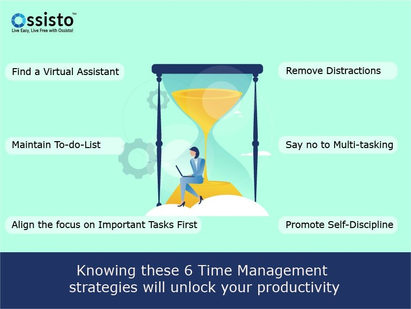 Time Management Strategies