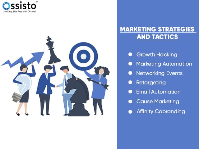 Marketing Strategy tactics