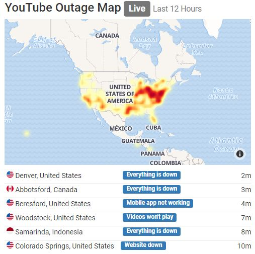 USA Users Facing Issue With Youtube
