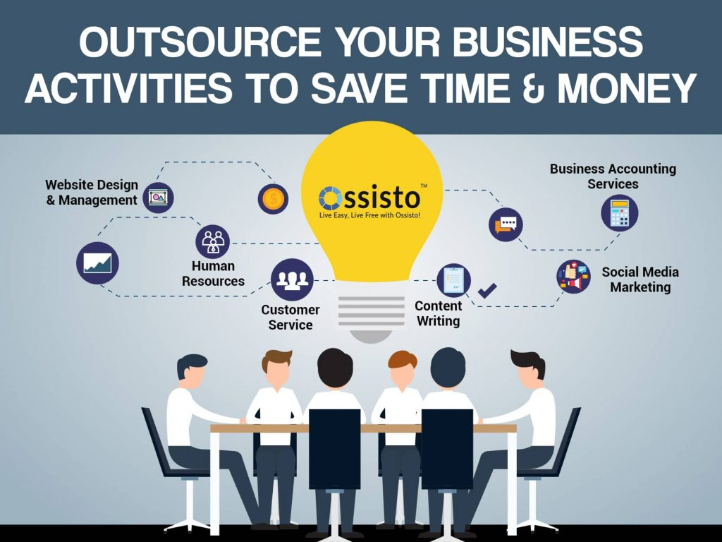 Business Activities that can be outsourced