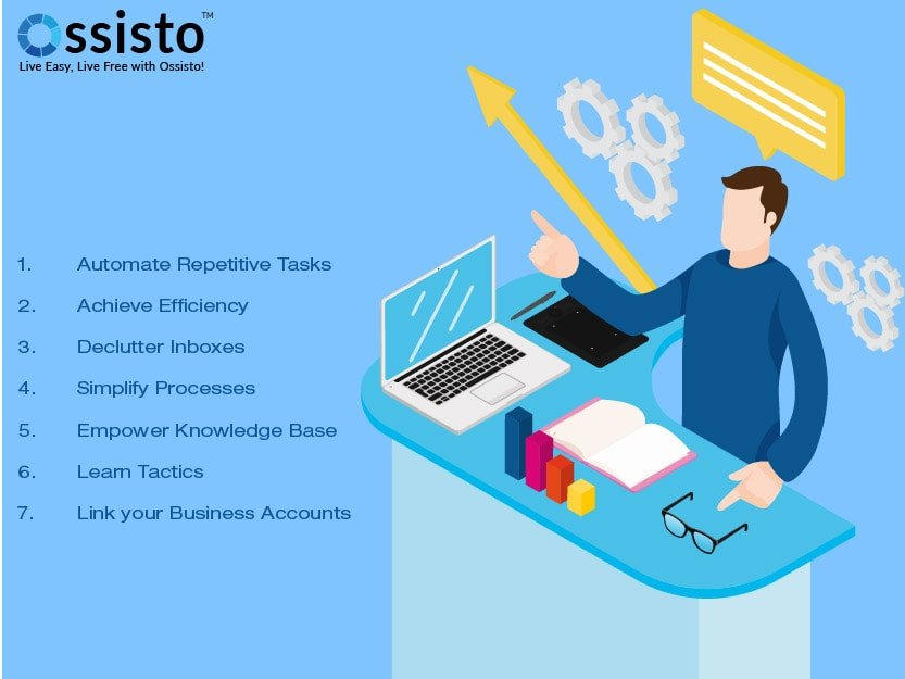 steps to streamline your business process
