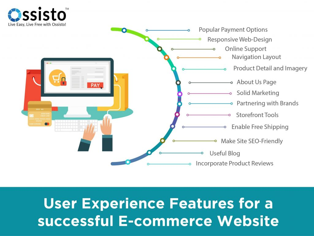 Successful E-Commerce Website Features