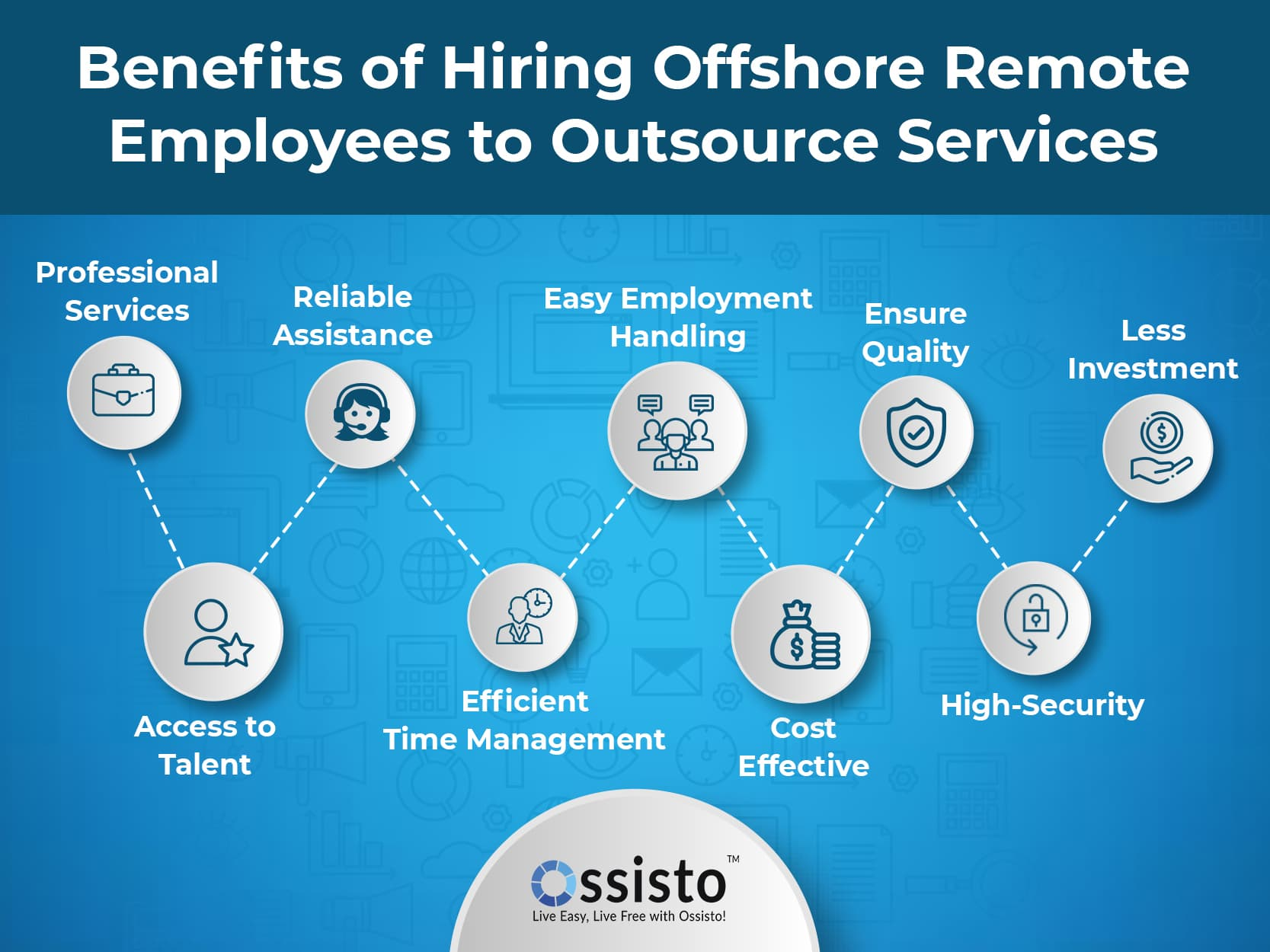 Benefits of Hiring Offshore Employees