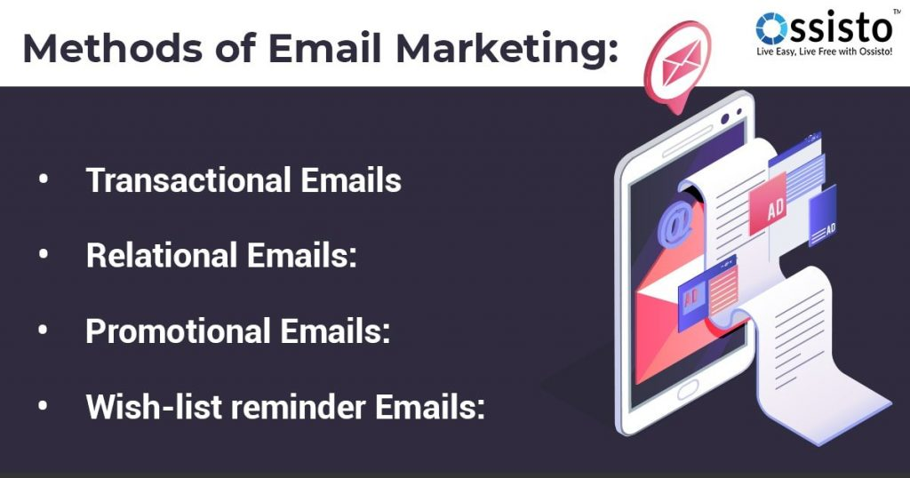 Methods of Email Marketing