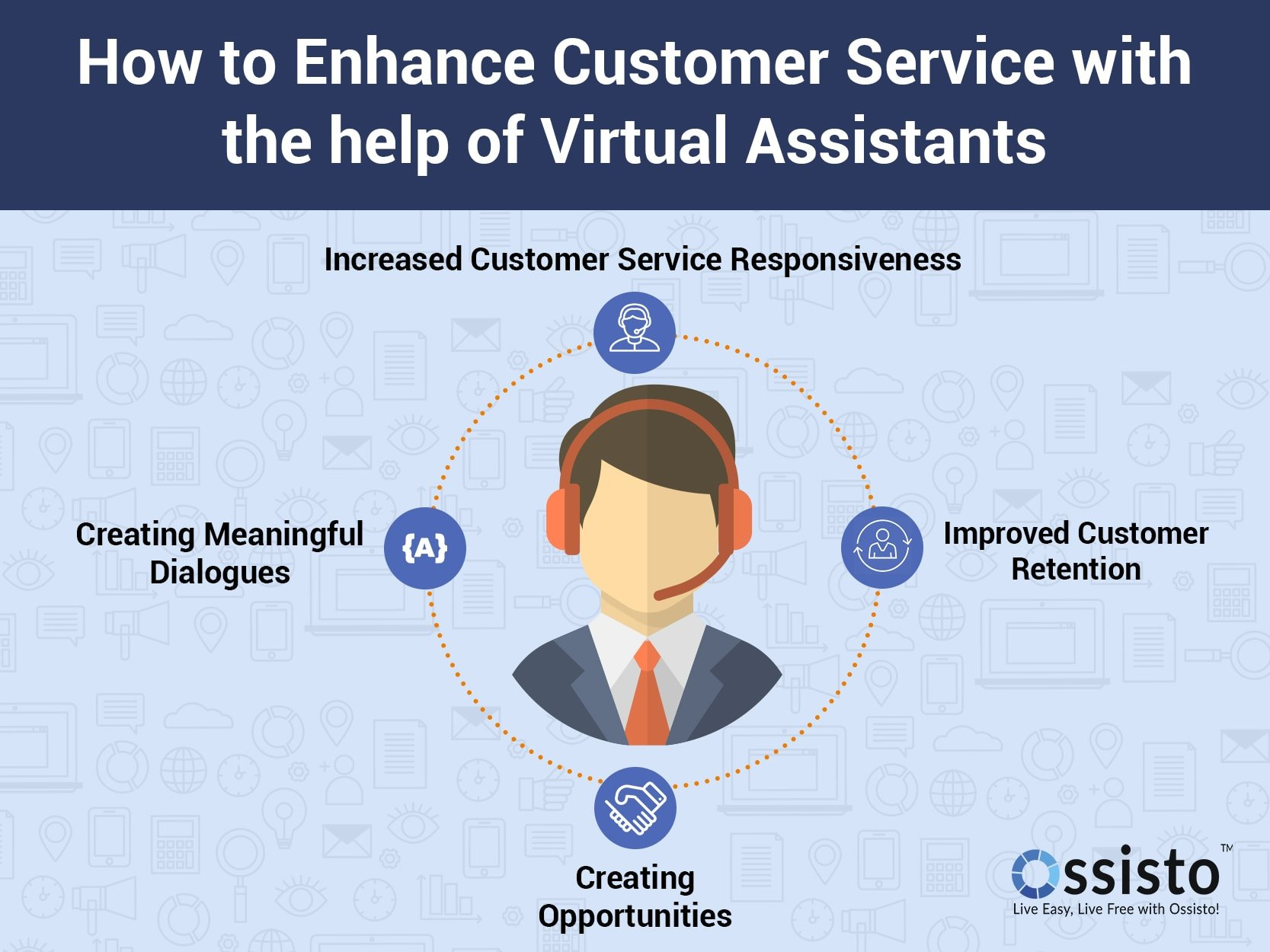 Enhance Customer Service