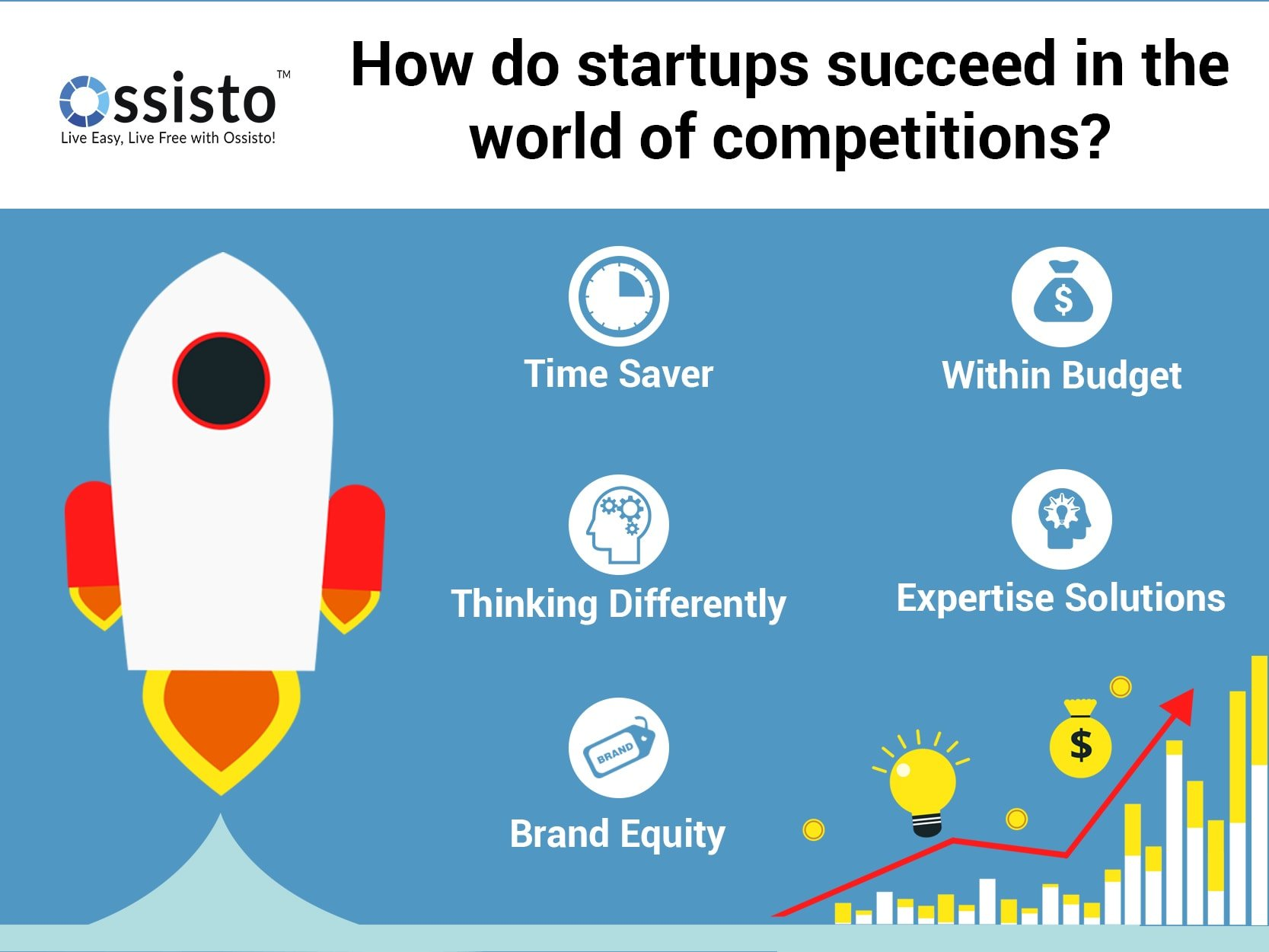 How do startups succeed in the world of competitions?