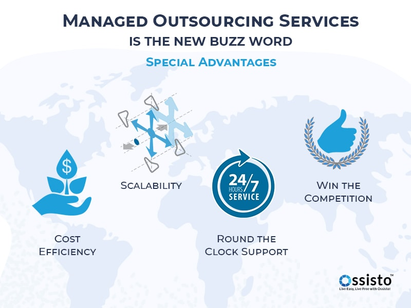 Managed Services Cont