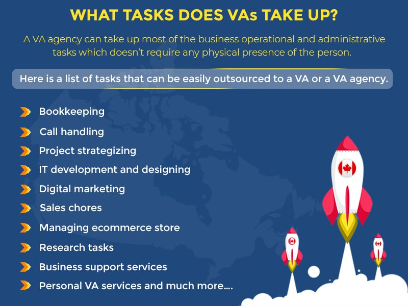 Virtual Assistants In Canada Tasks